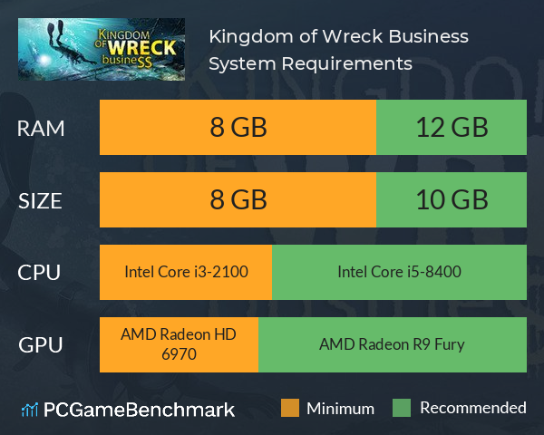 Kingdom of Wreck Business System Requirements PC Graph - Can I Run Kingdom of Wreck Business