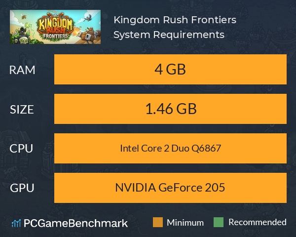 Kingdom Rush Frontiers System Requirements PC Graph - Can I Run Kingdom Rush Frontiers