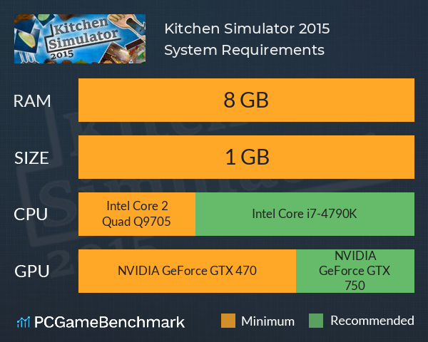 Kitchen Simulator 2015 System Requirements PC Graph - Can I Run Kitchen Simulator 2015