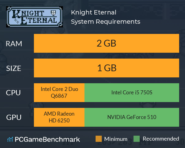 Knight Eternal System Requirements PC Graph - Can I Run Knight Eternal