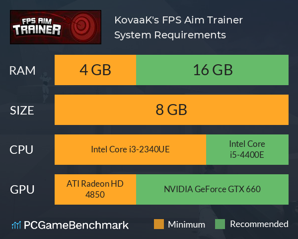 Fps Trainer Fortnite Kovaak S Fps Aim Trainer System Requirements Can I Run It Pcgamebenchmark