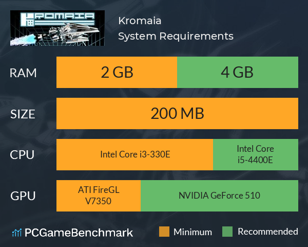 Kromaia System Requirements PC Graph - Can I Run Kromaia