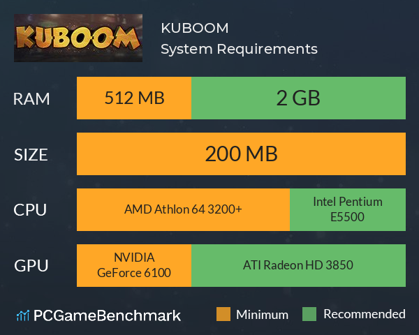 KUBOOM System Requirements PC Graph - Can I Run KUBOOM