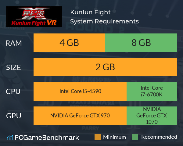Kunlun Fight System Requirements PC Graph - Can I Run Kunlun Fight
