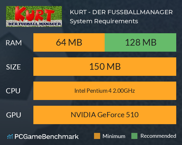 KURT - DER FUSSBALLMANAGER System Requirements PC Graph - Can I Run KURT - DER FUSSBALLMANAGER