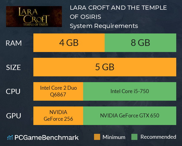 LARA CROFT AND THE TEMPLE OF OSIRIS System Requirements PC Graph - Can I Run LARA CROFT AND THE TEMPLE OF OSIRIS