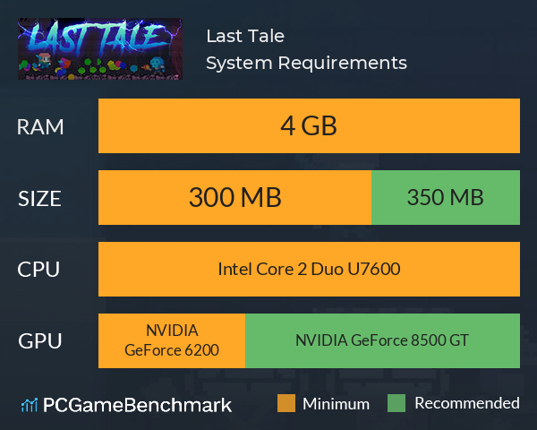 Last Tale System Requirements PC Graph - Can I Run Last Tale