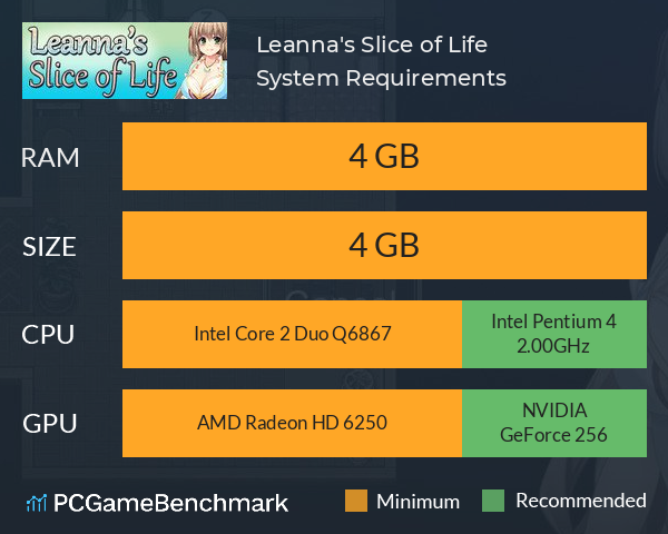 Leanna's Slice of Life System Requirements PC Graph - Can I Run Leanna's Slice of Life
