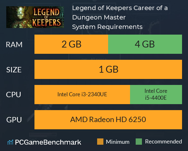 Legend of Keepers: Career of a Dungeon Master System Requirements PC Graph - Can I Run Legend of Keepers: Career of a Dungeon Master