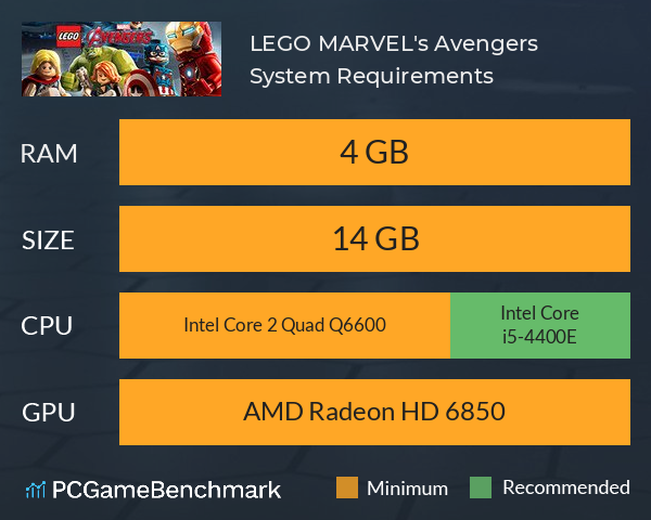 System Requirements for Lego Marvel's Avengers (PC)