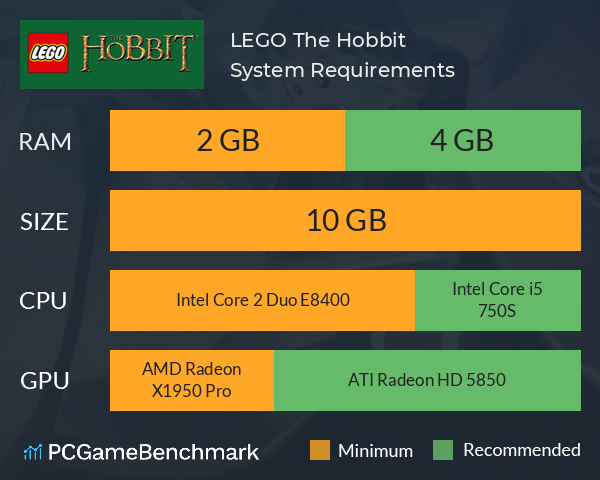 LEGO The Hobbit System Requirements PC Graph - Can I Run LEGO The Hobbit