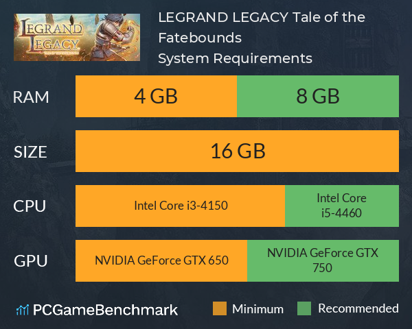 LEGRAND LEGACY: Tale of the Fatebounds System Requirements PC Graph - Can I Run LEGRAND LEGACY: Tale of the Fatebounds