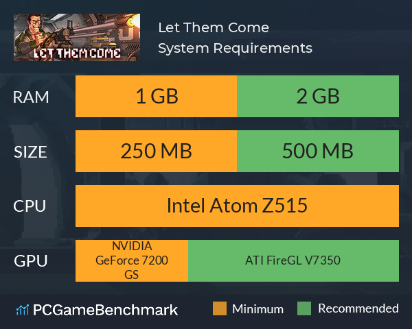 System Requirements for Let Them Come (PC)