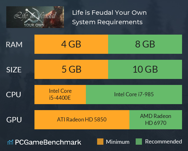 System Requirements for Life is Feudal: Your Own (PC)