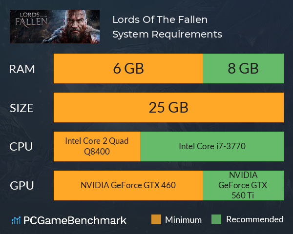 System Requirements for Lords of the Fallen (PC)