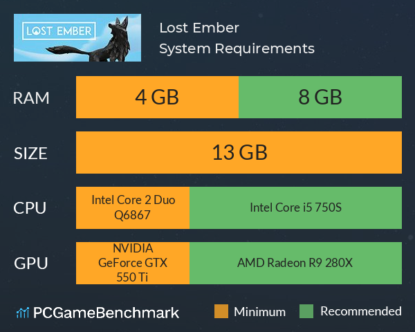 System Requirements for Lost Ember (PC)