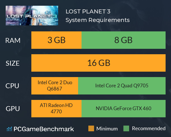 LOST PLANET 3 System Requirements PC Graph - Can I Run LOST PLANET 3