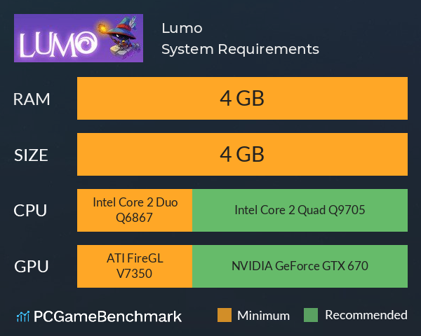 System Requirements for Lumo (PC)