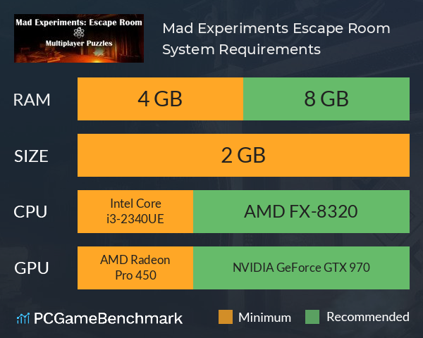 Mad Experiments: Escape Room System Requirements PC Graph - Can I Run Mad Experiments: Escape Room