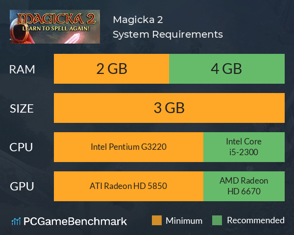 Magicka 2 System Requirements PC Graph - Can I Run Magicka 2