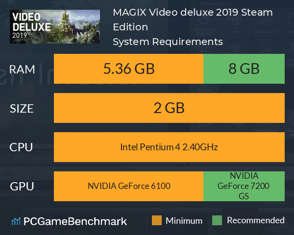MAGIX Video deluxe 2019 Steam Edition System Requirements PC Graph - Can I Run MAGIX Video deluxe 2019 Steam Edition