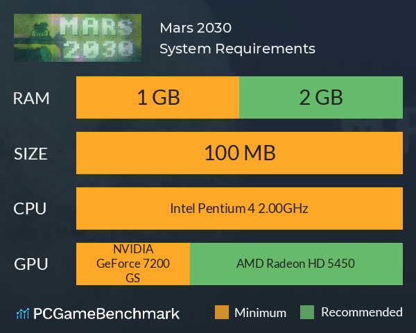 Mars 2030 System Requirements PC Graph - Can I Run Mars 2030