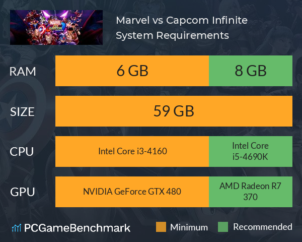 System Requirements for Marvel vs. Capcom: Infinite (PC)
