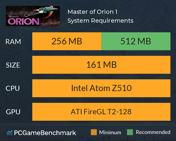 Master of Orion 1 System Requirements PC Graph - Can I Run Master of Orion 1