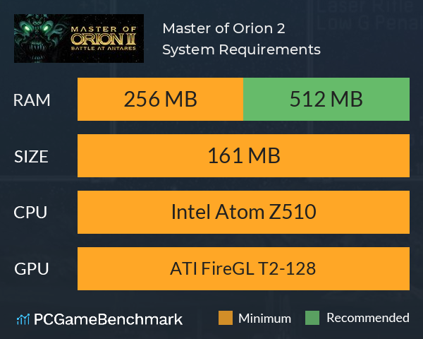 Master of Orion 2 System Requirements PC Graph - Can I Run Master of Orion 2