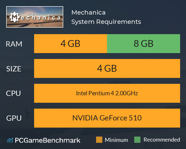 Mechanica System Requirements PC Graph - Can I Run Mechanica
