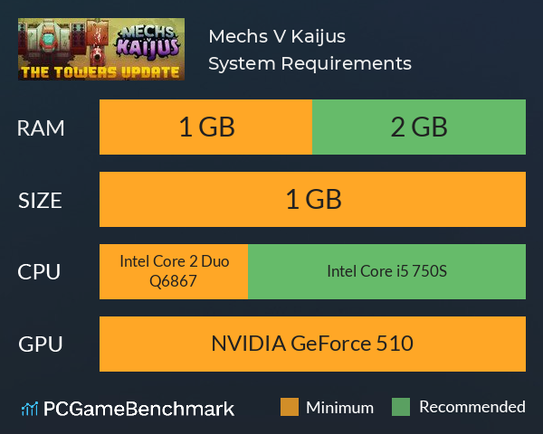 Mechs V Kaijus System Requirements PC Graph - Can I Run Mechs V Kaijus