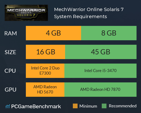 MechWarrior Online Solaris 7 System Requirements PC Graph - Can I Run MechWarrior Online Solaris 7