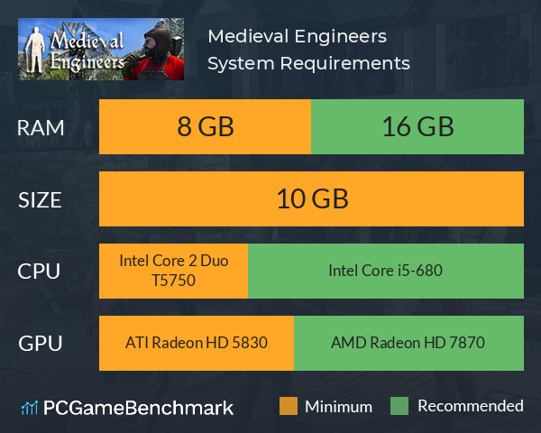 Medieval Engineers System Requirements PC Graph - Can I Run Medieval Engineers