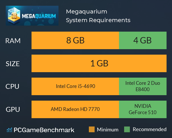Megaquarium System Requirements PC Graph - Can I Run Megaquarium