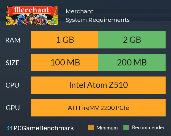 Merchant System Requirements PC Graph - Can I Run Merchant