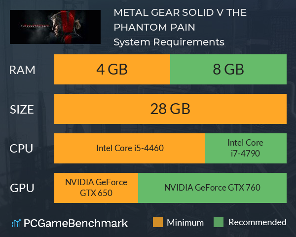 METAL GEAR SOLID V: THE PHANTOM PAIN System Requirements PC Graph - Can I Run METAL GEAR SOLID V: THE PHANTOM PAIN