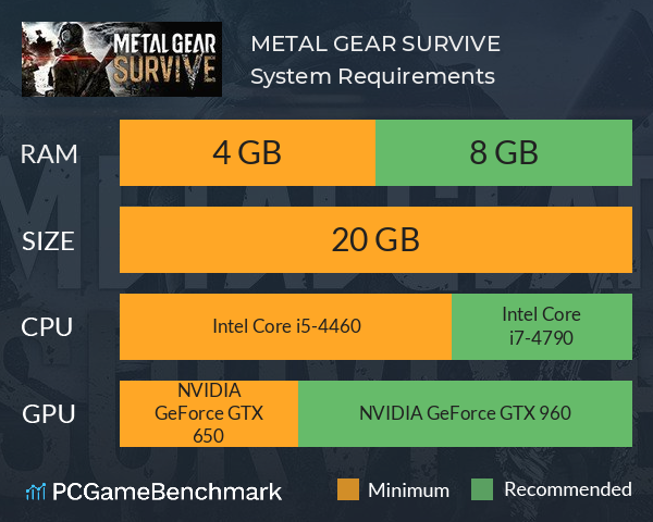 METAL GEAR SURVIVE System Requirements PC Graph - Can I Run METAL GEAR SURVIVE