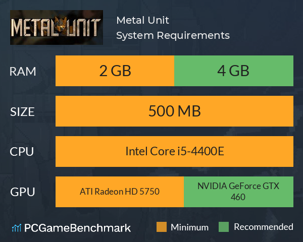 Metal Unit System Requirements PC Graph - Can I Run Metal Unit