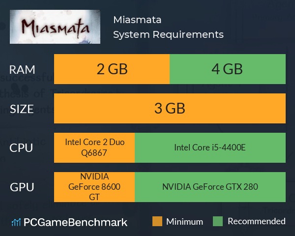 Miasmata System Requirements PC Graph - Can I Run Miasmata