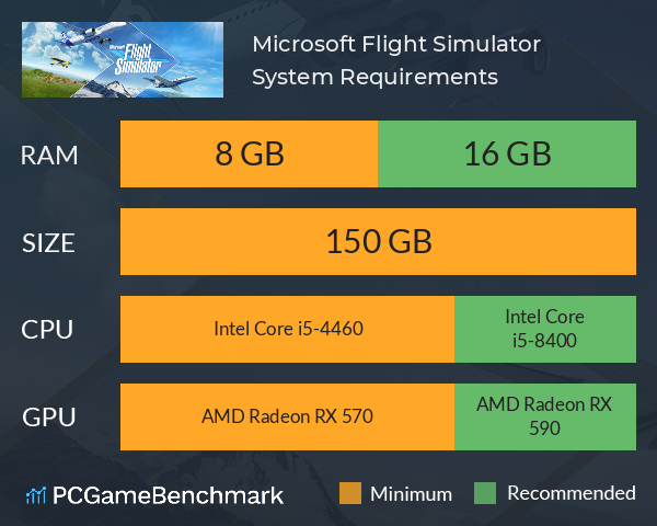 System Requirements for Microsoft Flight Simulator (PC)