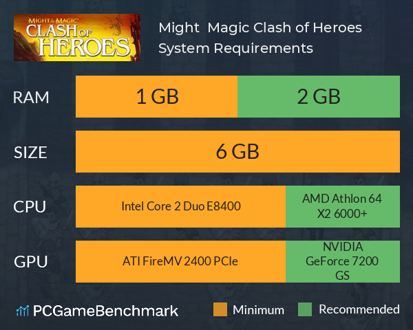 Might & Magic: Clash of Heroes System Requirements PC Graph - Can I Run Might & Magic: Clash of Heroes