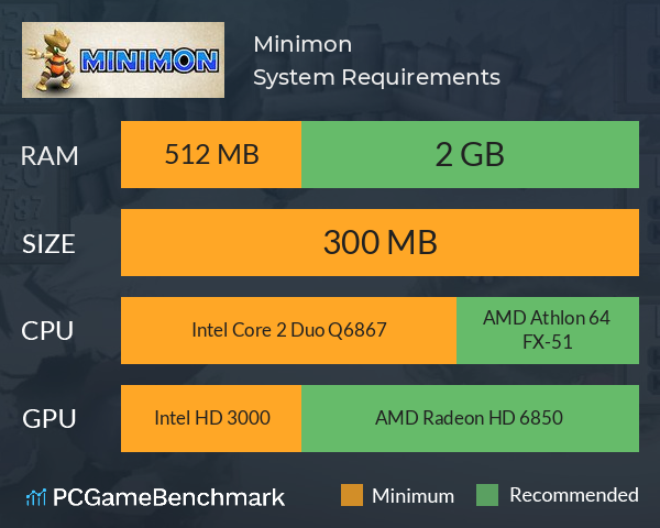 Minimon System Requirements PC Graph - Can I Run Minimon