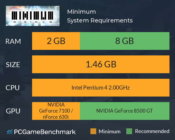 Minimum System Requirements PC Graph - Can I Run Minimum