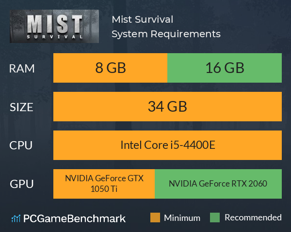 Mist Survival System Requirements PC Graph - Can I Run Mist Survival