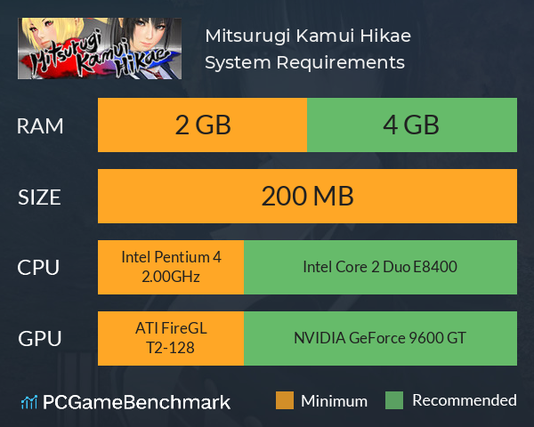 Mitsurugi Kamui Hikae System Requirements PC Graph - Can I Run Mitsurugi Kamui Hikae