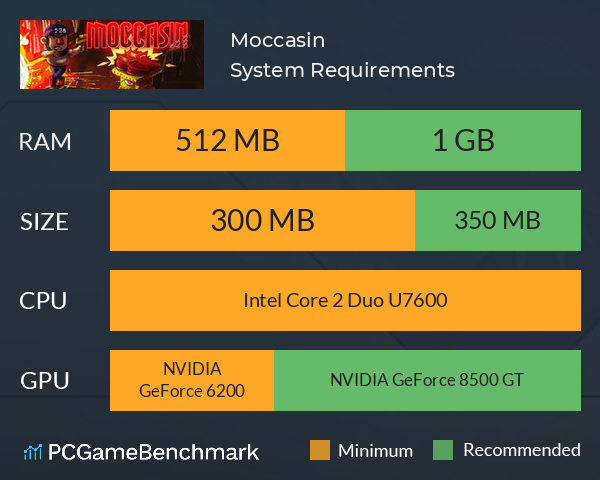 Moccasin System Requirements PC Graph - Can I Run Moccasin