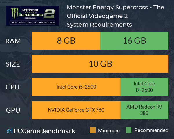 Monster Energy Supercross - The Official Videogame 2 System Requirements PC Graph - Can I Run Monster Energy Supercross - The Official Videogame 2