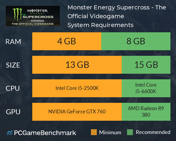 Monster Energy Supercross - The Official Videogame System Requirements PC Graph - Can I Run Monster Energy Supercross - The Official Videogame