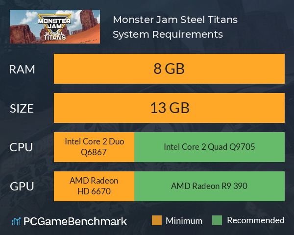Monster Jam Steel Titans System Requirements PC Graph - Can I Run Monster Jam Steel Titans