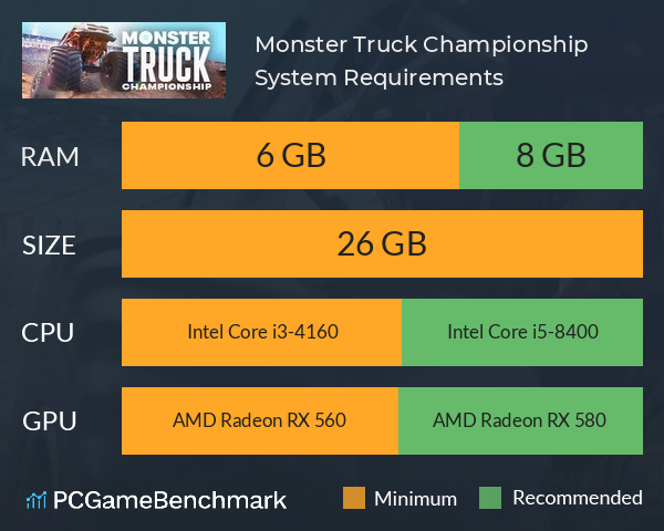 Monster Truck Championship System Requirements PC Graph - Can I Run Monster Truck Championship